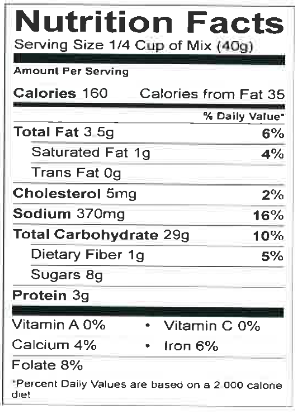 Nutrition Facts Corn Muffin