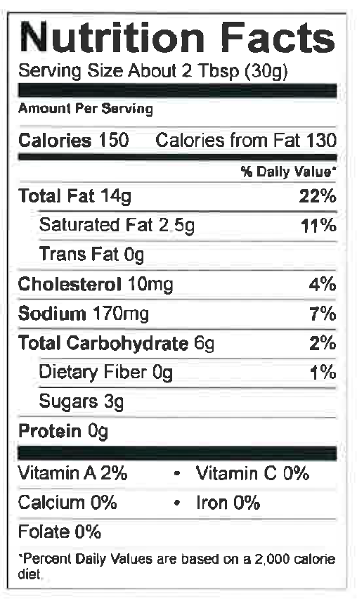 Nutrition Facts Thousand Island