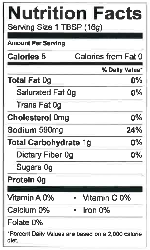 Nutrition Facts Soy Sauce
